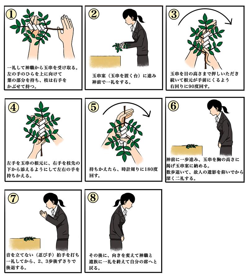 神道のお参り方法(玉串奉奠)